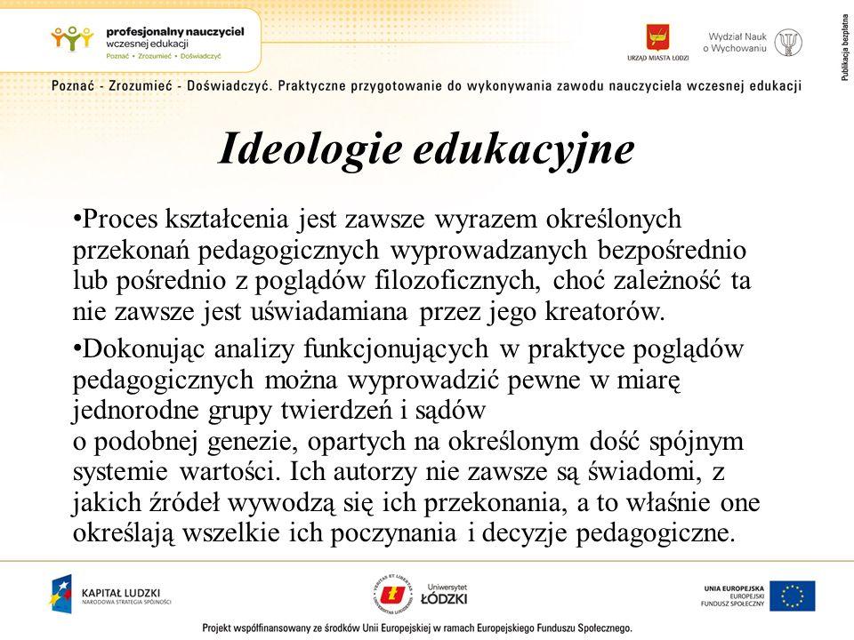 Ideologie edukacyjne