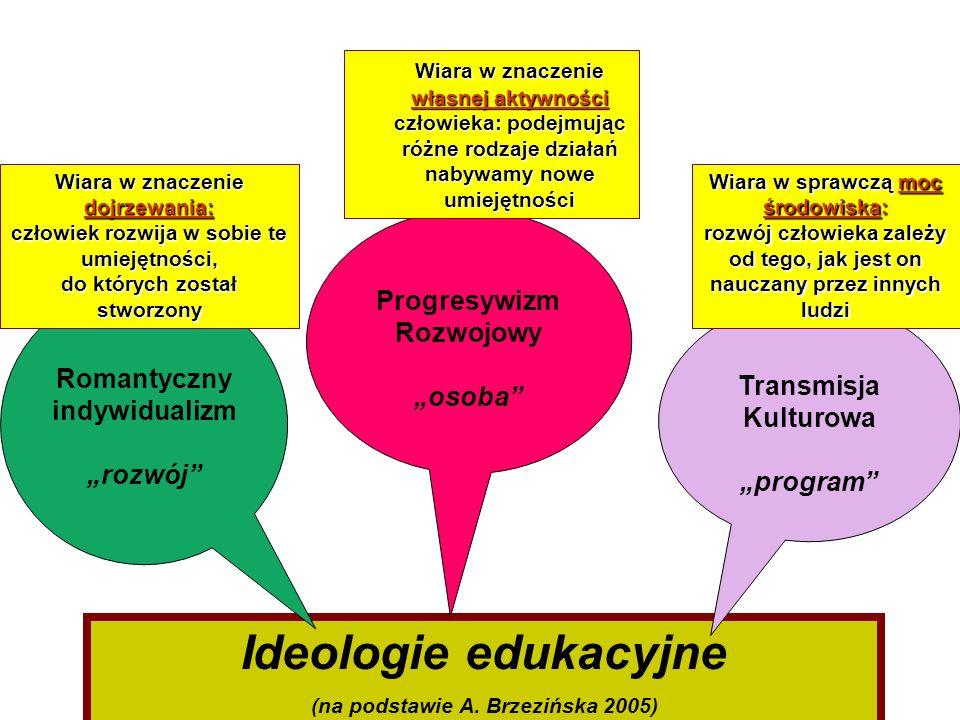 Romantyczny indywidualizm (na podstawie A. Brzezińska 2005)