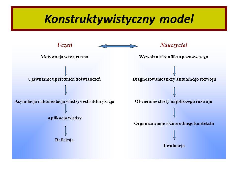 Konstruktywistyczny model