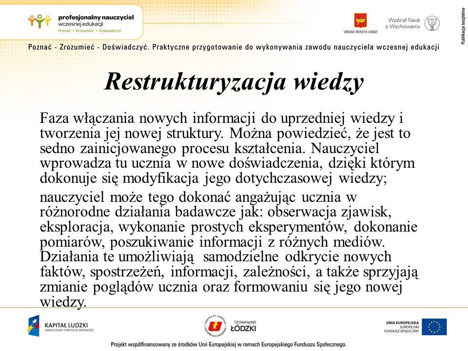Restrukturyzacja wiedzy
