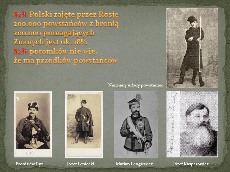 82% Polski zajęte przez Rosję