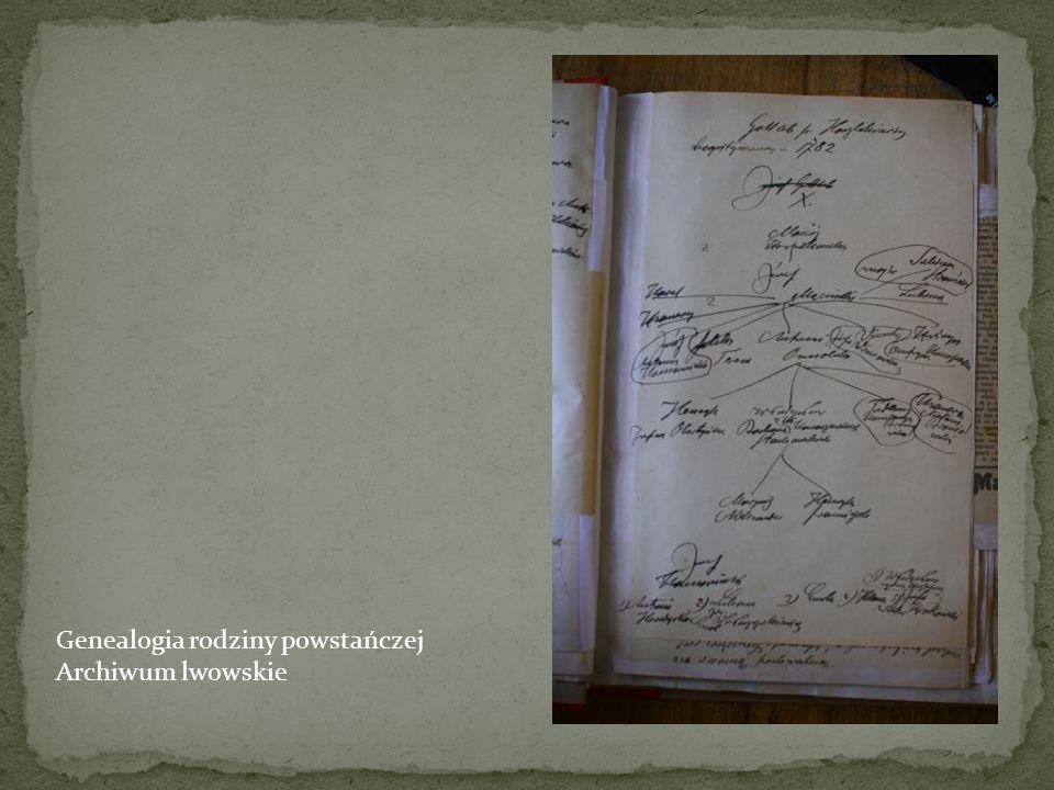 Genealogia rodziny powstańczej