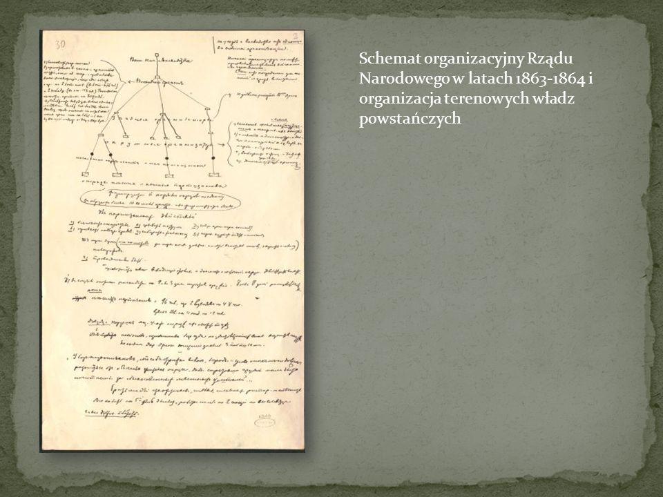Schemat organizacyjny Rządu Narodowego w latach 1863-1864 i organizacja terenowych władz powstańczych