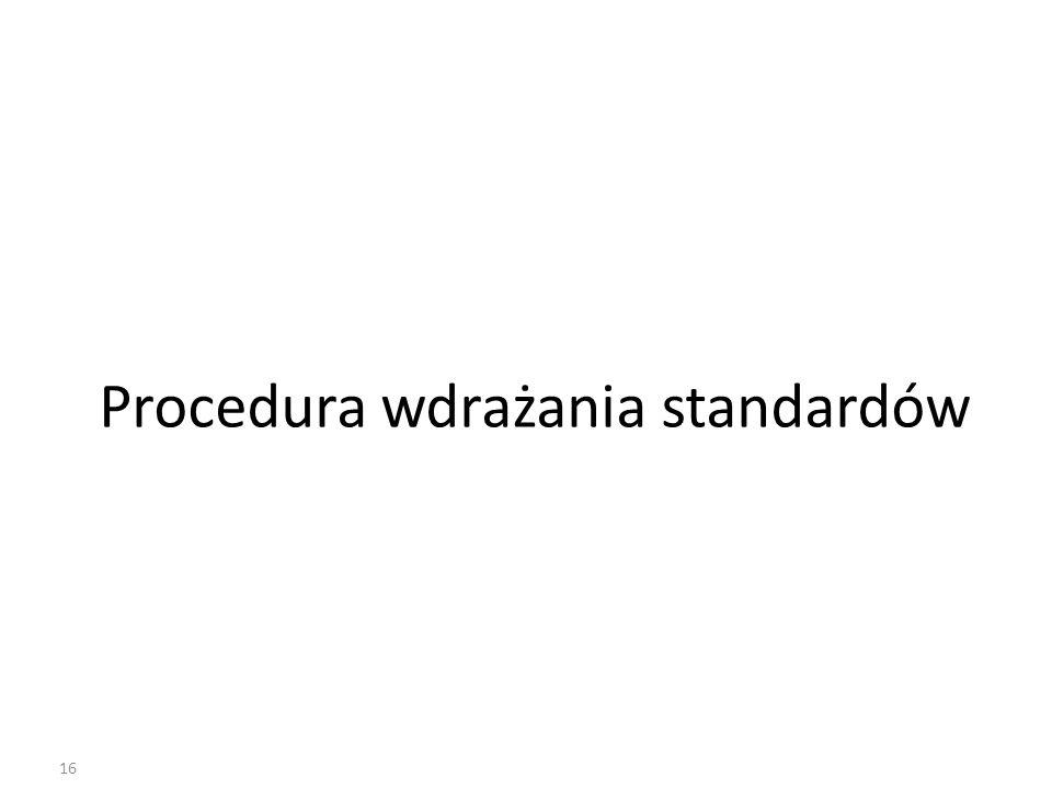 Procedura wdrażania standardów