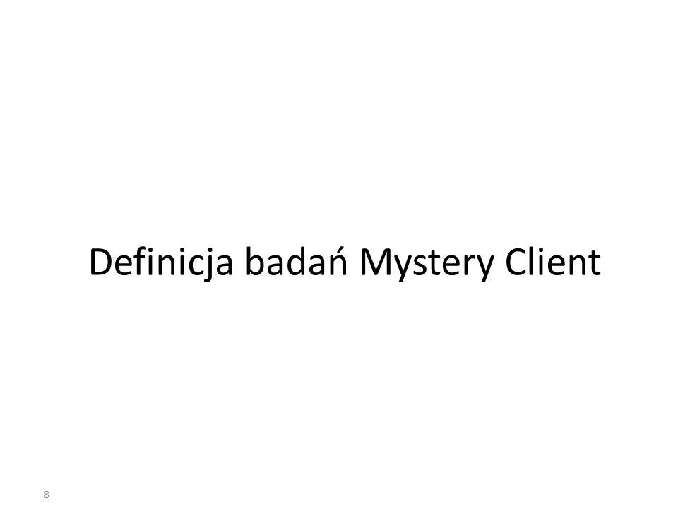 Definicja badań Mystery Client