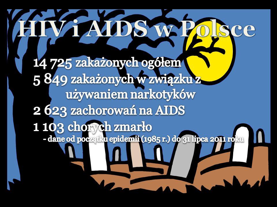 HIV i AIDS w Polsce 14 725 zakażonych ogółem
