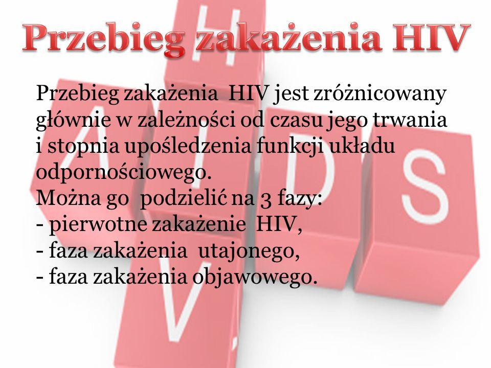 Przebieg zakażenia HIV