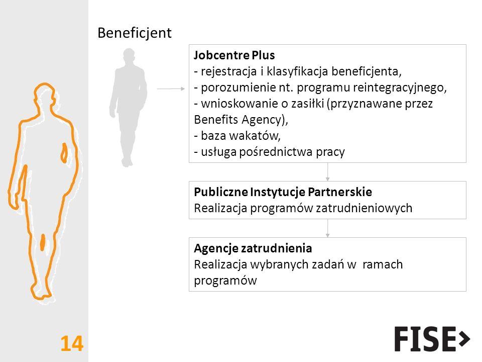 Beneficjent Jobcentre Plus rejestracja i klasyfikacja beneficjenta,
