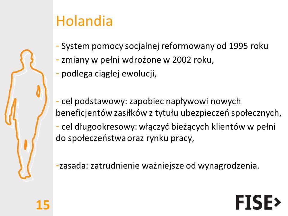 Holandia System pomocy socjalnej reformowany od 1995 roku