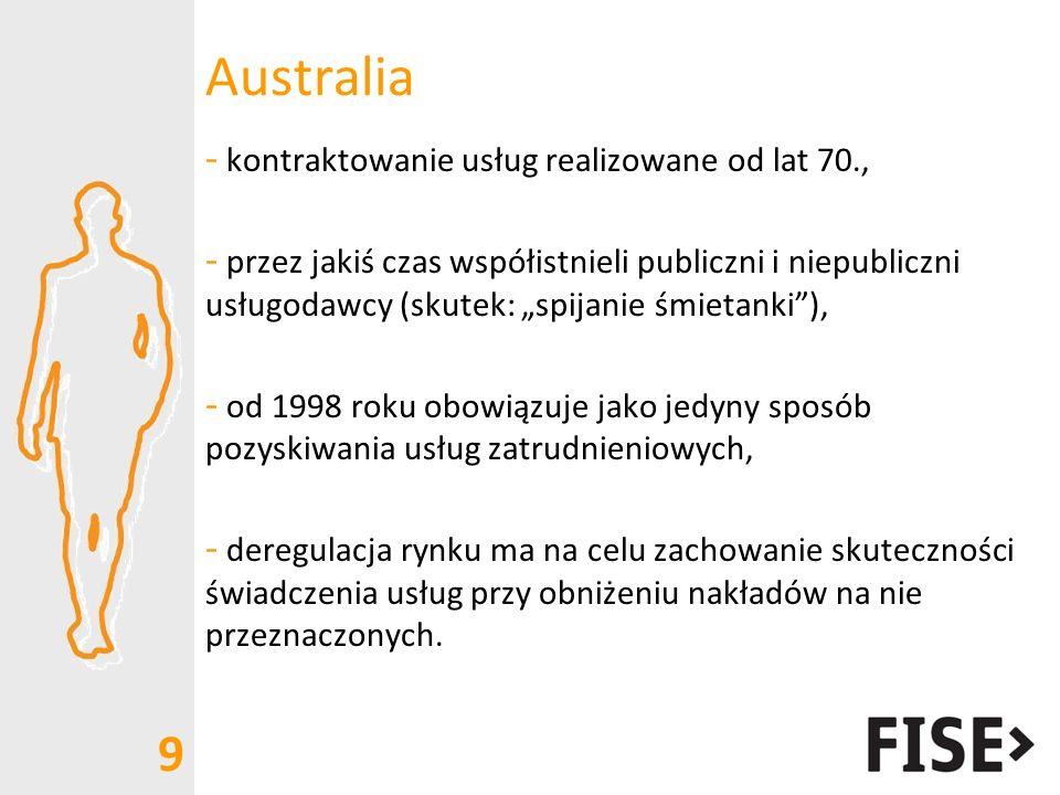 Australia kontraktowanie usług realizowane od lat 70.,