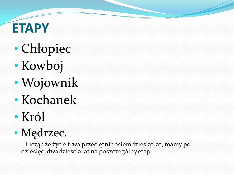 ETAPY Chłopiec Kowboj Wojownik Kochanek Król Mędrzec.