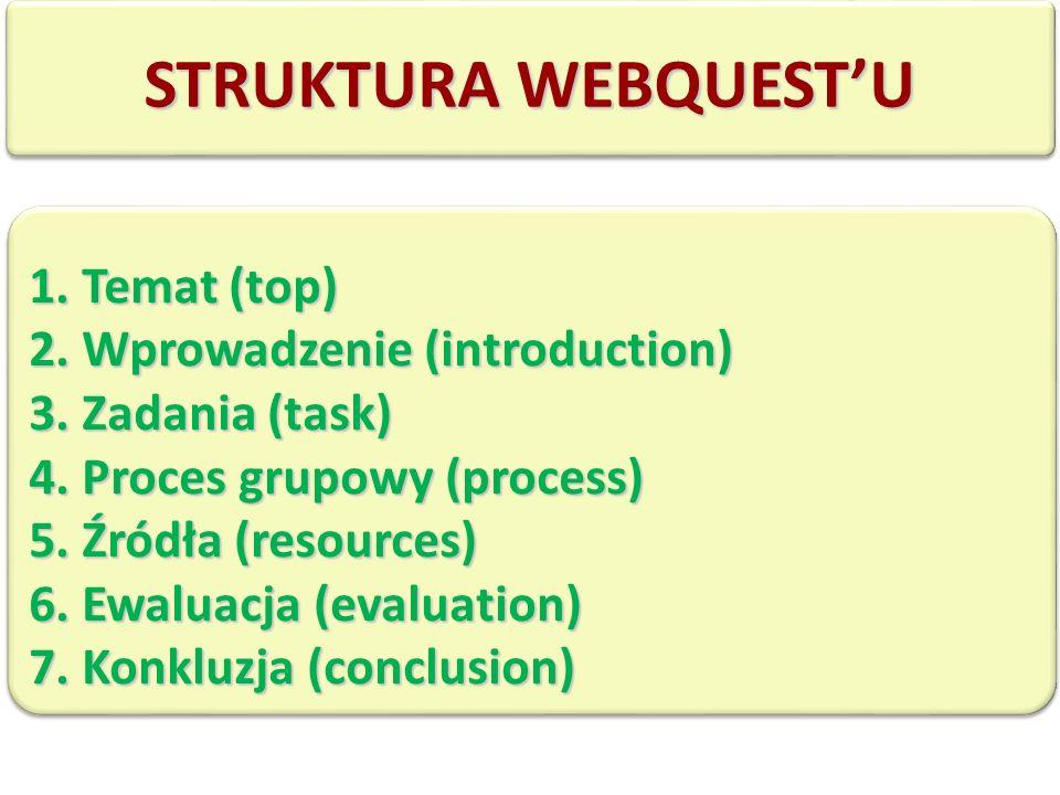 STRUKTURA WEBQUEST'U Temat (top) Wprowadzenie (introduction)