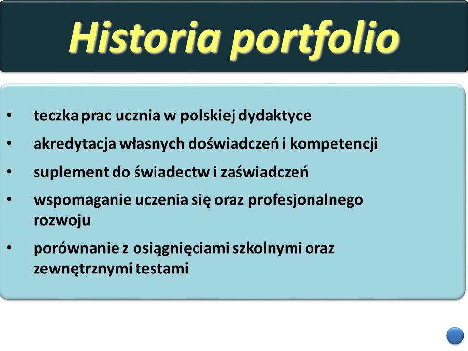 Historia portfolio teczka prac ucznia w polskiej dydaktyce