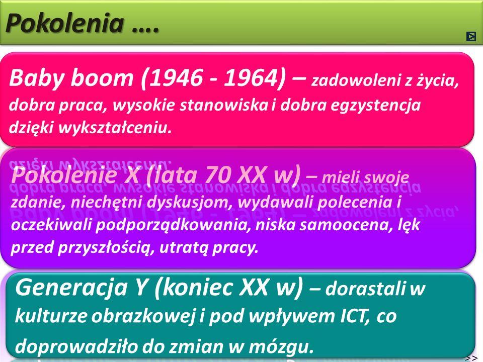 Pokolenia …. Baby boom (1946 - 1964) – zadowoleni z życia, dobra praca, wysokie stanowiska i dobra egzystencja dzięki wykształceniu.