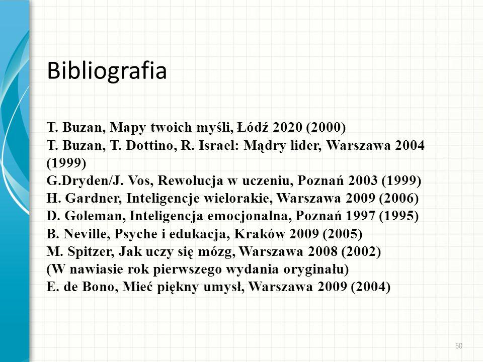 Bibliografia T. Buzan, Mapy twoich myśli, Łódź 2020 (2000) T. Buzan, T