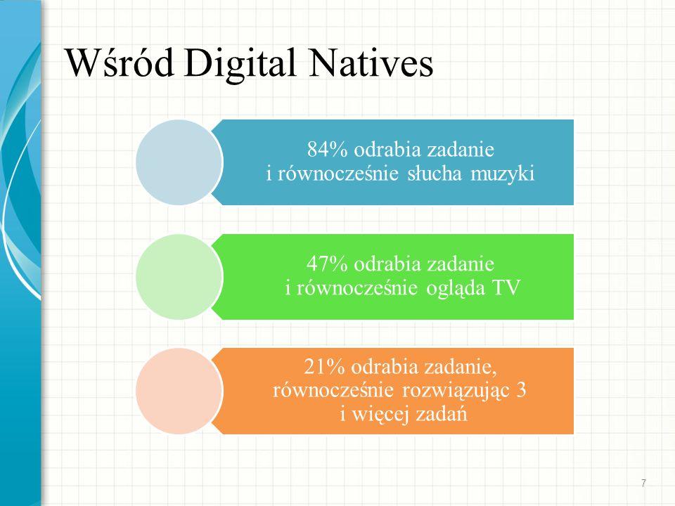 Wśród Digital Natives 84% odrabia zadanie i równocześnie słucha muzyki