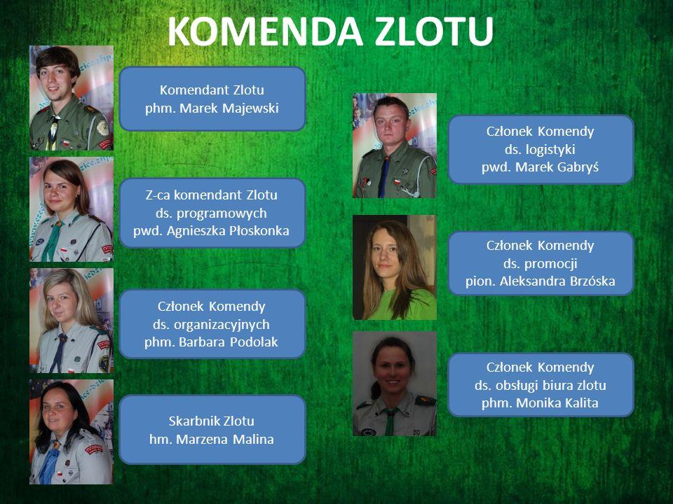 KOMENDA ZLOTU Komendant Zlotu phm. Marek Majewski Członek Komendy