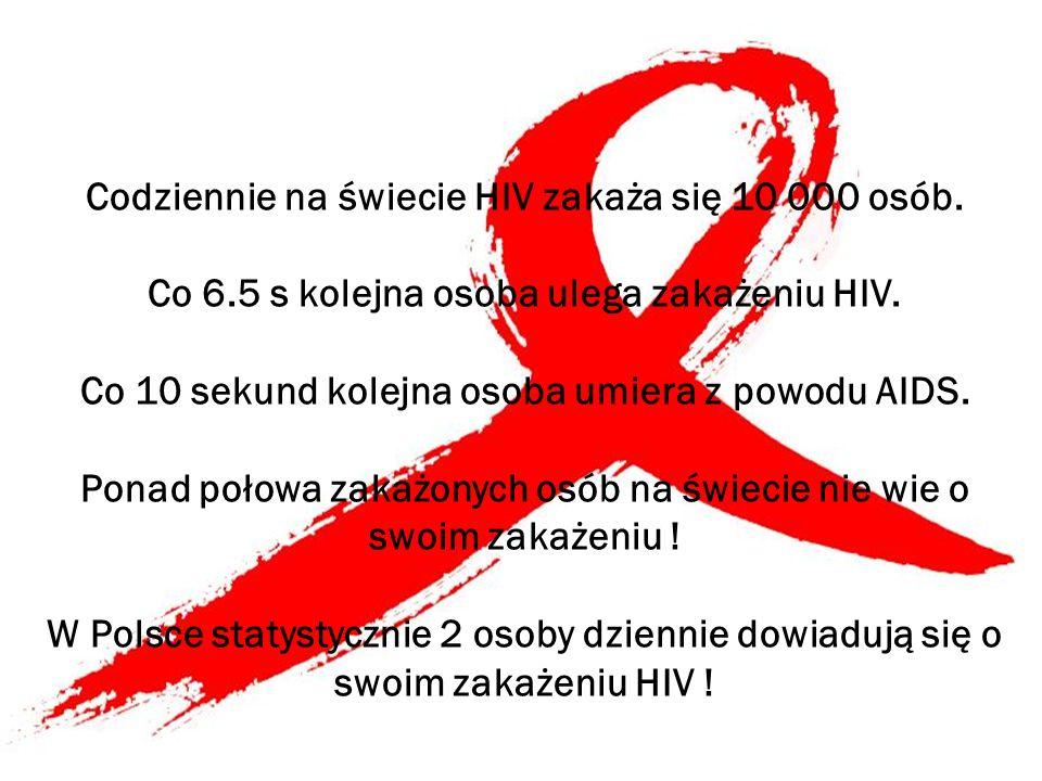 Codziennie na świecie HIV zakaża się 10 000 osób.