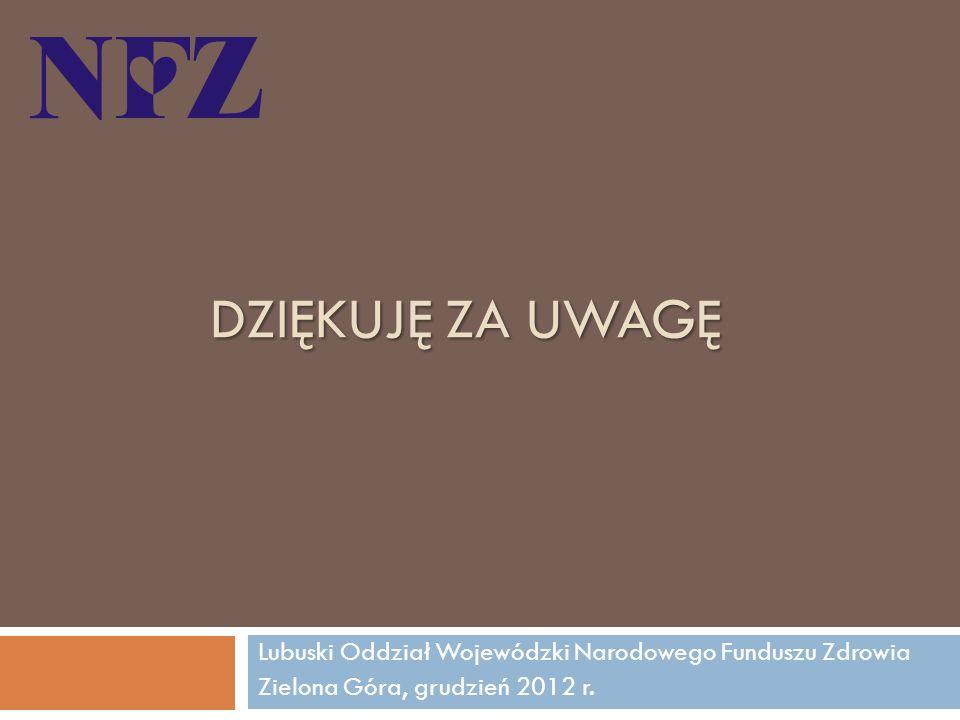 2011-03-24 Dziękuję za uwagę. Lubuski Oddział Wojewódzki Narodowego Funduszu Zdrowia.