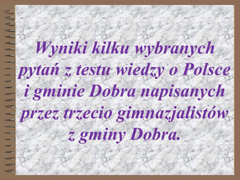 Wyniki kilku wybranych pytań z testu wiedzy o Polsce i gminie Dobra napisanych przez trzecio gimnazjalistów z gminy Dobra.