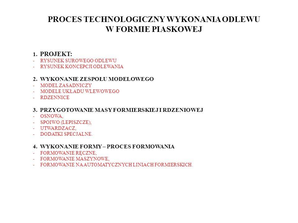 PROCES TECHNOLOGICZNY WYKONANIA ODLEWU