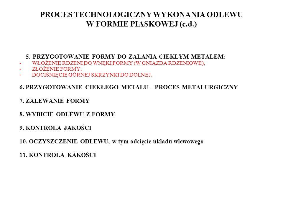 PROCES TECHNOLOGICZNY WYKONANIA ODLEWU W FORMIE PIASKOWEJ (c.d.)
