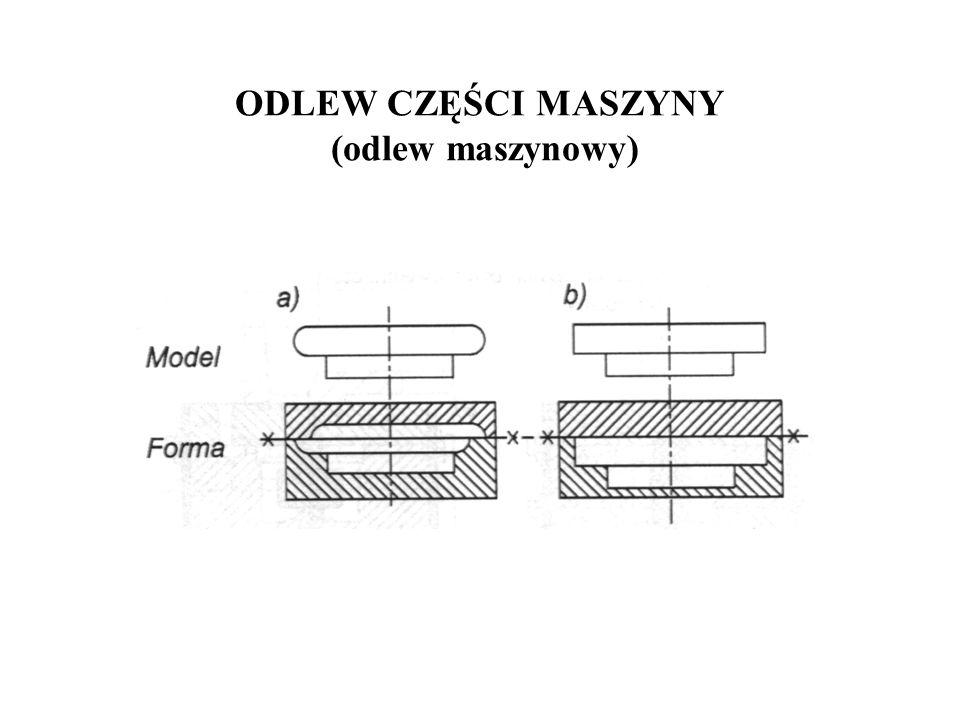ODLEW CZĘŚCI MASZYNY (odlew maszynowy)