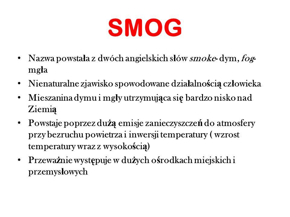 SMOG Nazwa powstała z dwóch angielskich słów smoke- dym, fog-mgła