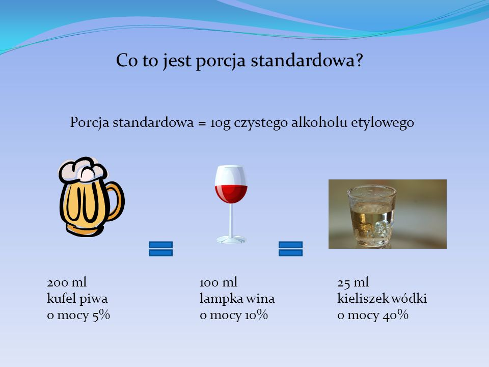 Co to jest porcja standardowa