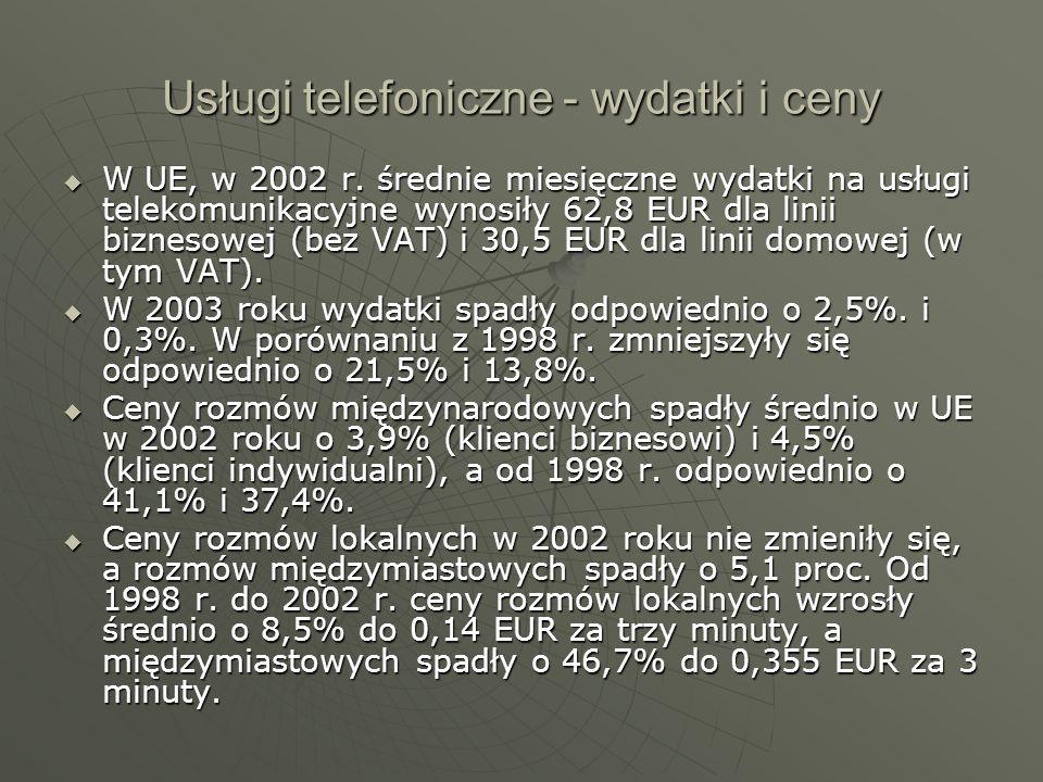 Usługi telefoniczne - wydatki i ceny