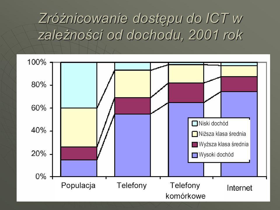 Zróżnicowanie dostępu do ICT w zależności od dochodu, 2001 rok