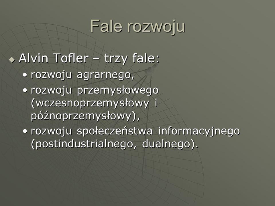 Fale rozwoju Alvin Tofler – trzy fale: rozwoju agrarnego,