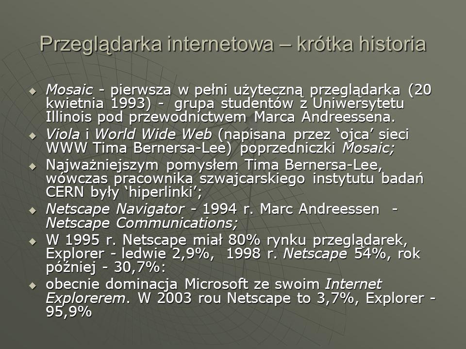 Przeglądarka internetowa – krótka historia