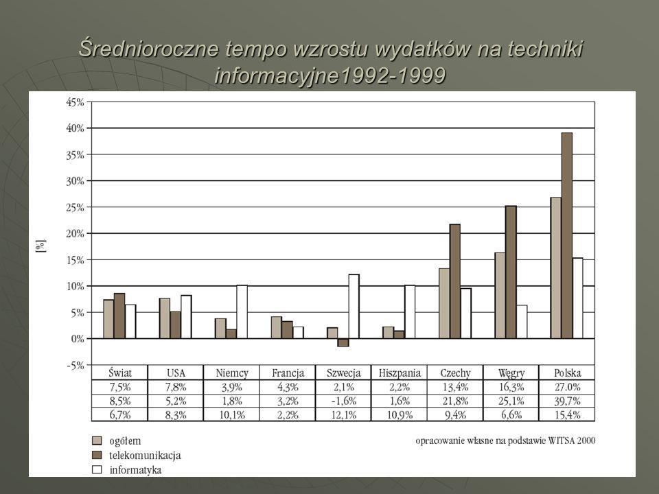 Średnioroczne tempo wzrostu wydatków na techniki informacyjne1992-1999