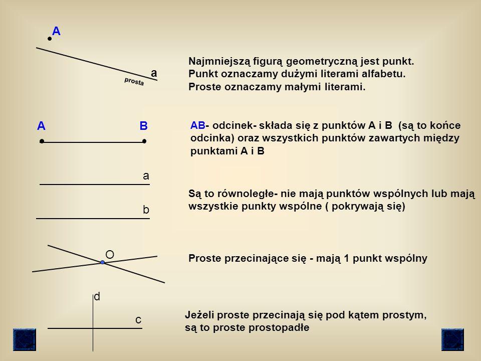 A Najmniejszą figurą geometryczną jest punkt. Punkt oznaczamy dużymi literami alfabetu. Proste oznaczamy małymi literami.