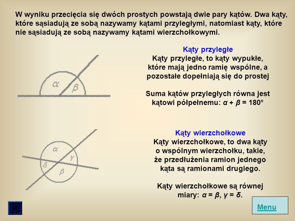 Suma kątów przyległych równa jest kątowi półpełnemu: α + β = 180°