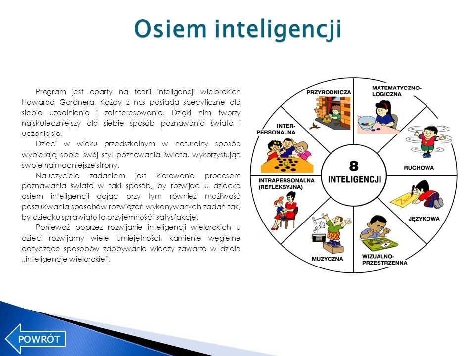 Osiem inteligencji POWRÓT