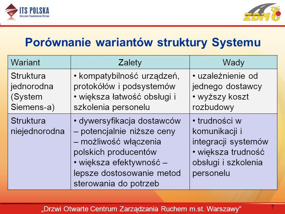 Porównanie wariantów struktury Systemu