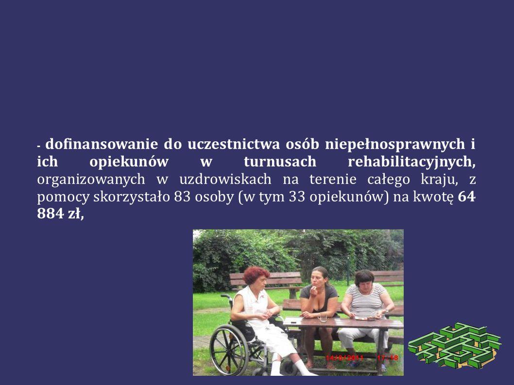 - dofinansowanie do uczestnictwa osób niepełnosprawnych i ich opiekunów w turnusach rehabilitacyjnych, organizowanych w uzdrowiskach na terenie całego kraju, z pomocy skorzystało 83 osoby (w tym 33 opiekunów) na kwotę 64 884 zł,