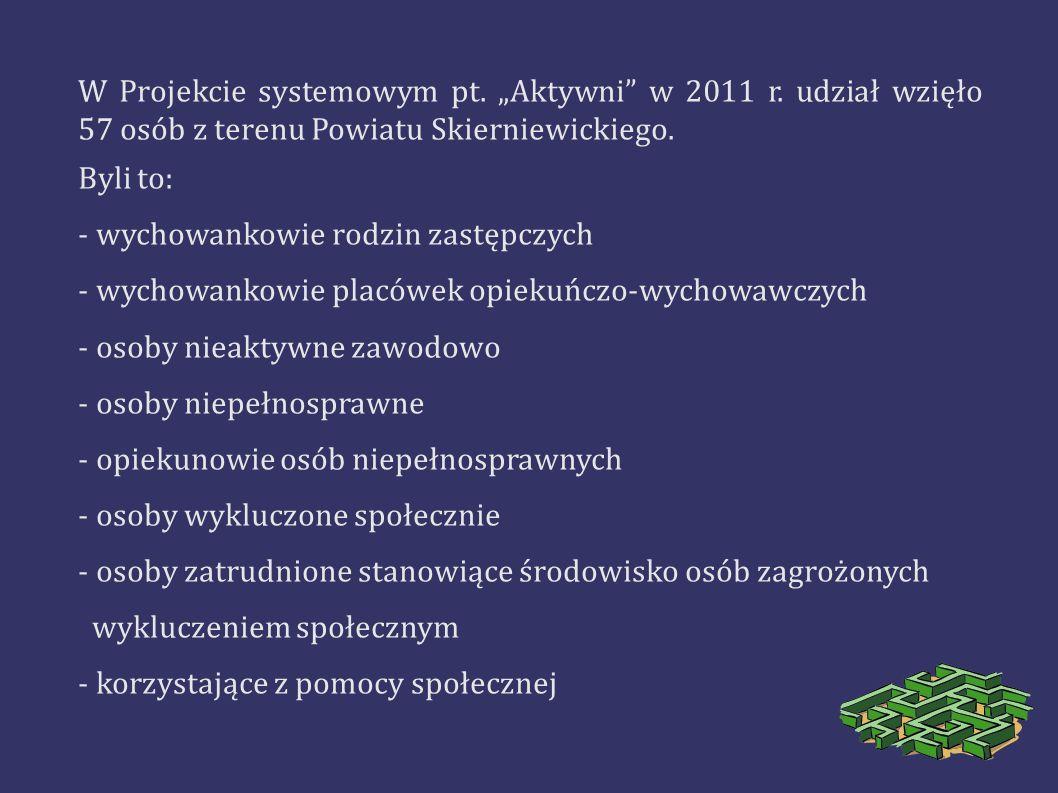 """W Projekcie systemowym pt. """"Aktywni w 2011 r"""