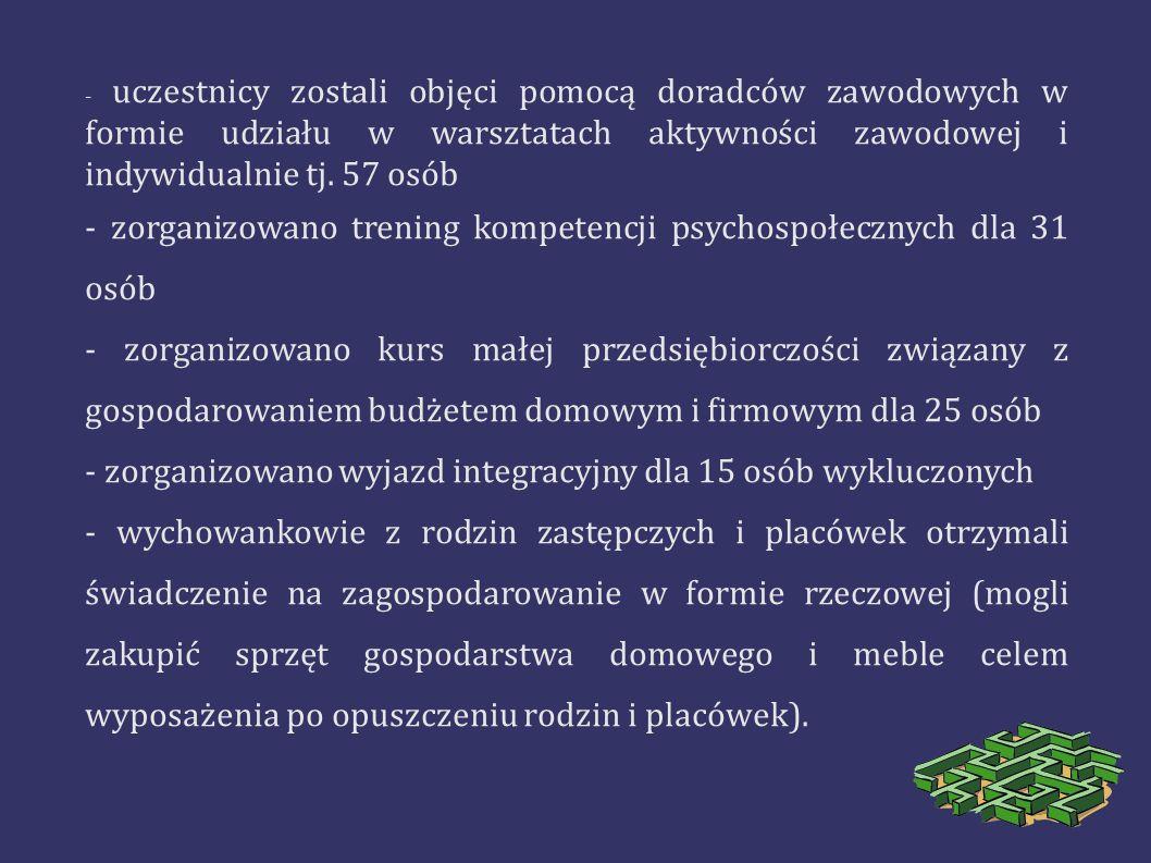 - zorganizowano trening kompetencji psychospołecznych dla 31 osób
