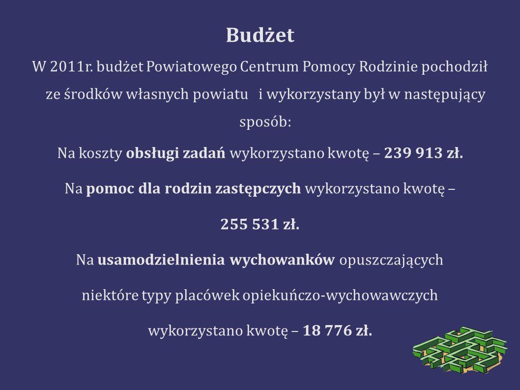 Budżet W 2011r. budżet Powiatowego Centrum Pomocy Rodzinie pochodził ze środków własnych powiatu i wykorzystany był w następujący sposób: