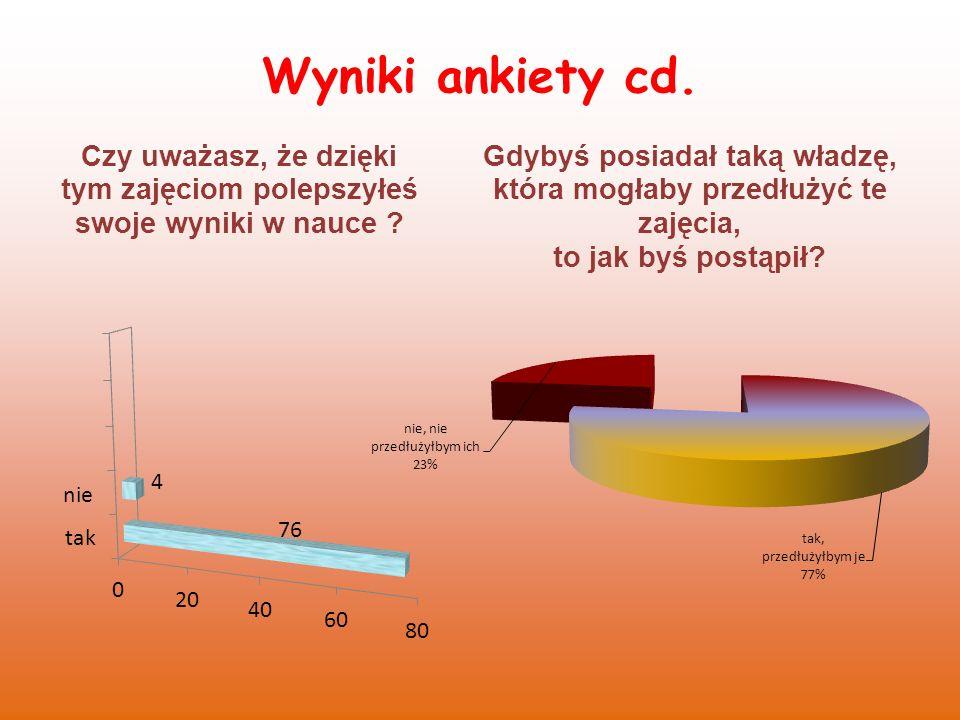 Wyniki ankiety cd.