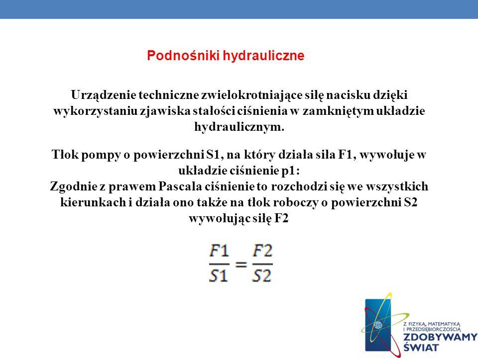 Podnośniki hydrauliczne