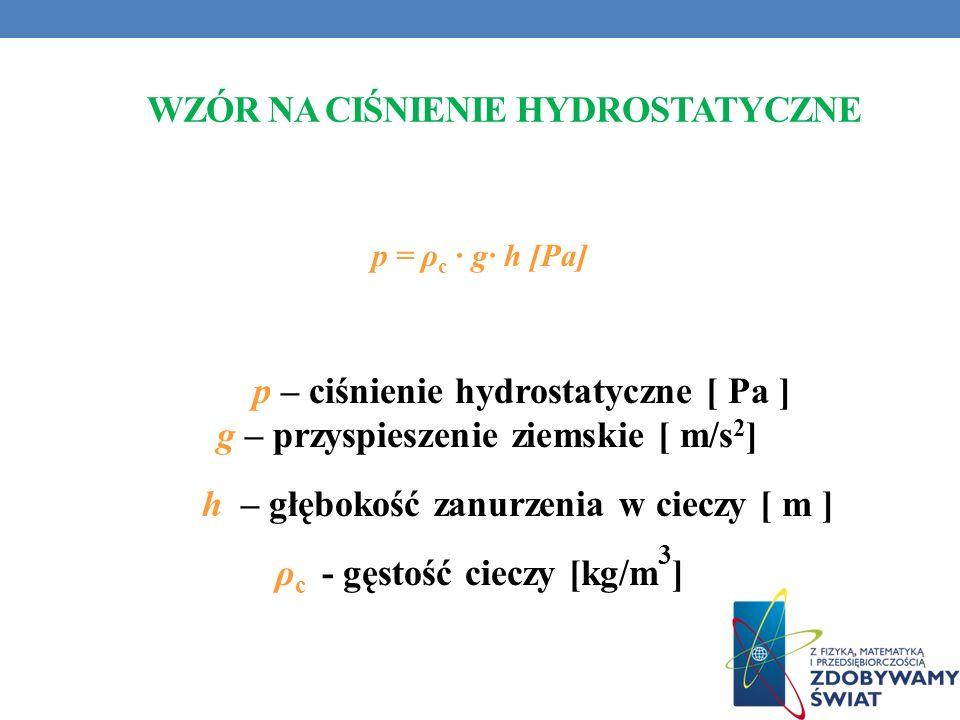 Wzór na ciśnienie hydrostatyczne
