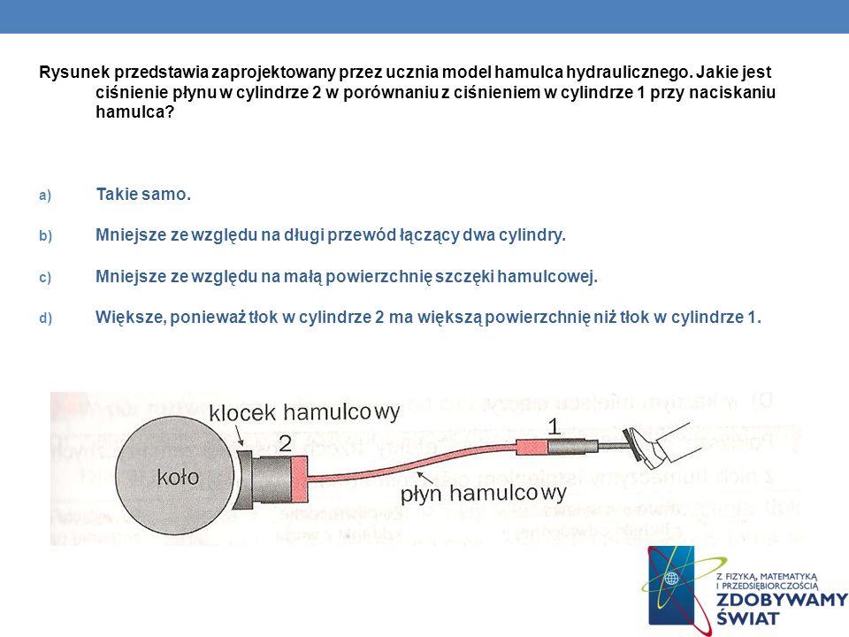 Rysunek przedstawia zaprojektowany przez ucznia model hamulca hydraulicznego. Jakie jest ciśnienie płynu w cylindrze 2 w porównaniu z ciśnieniem w cylindrze 1 przy naciskaniu hamulca