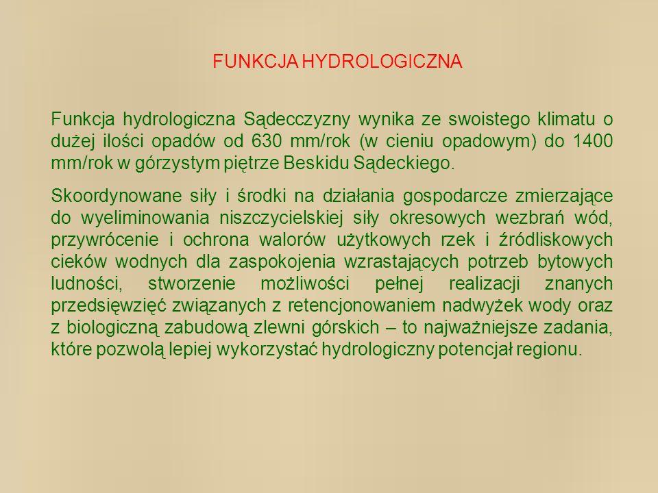 FUNKCJA HYDROLOGICZNA