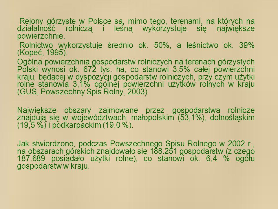 Rejony górzyste w Polsce są, mimo tego, terenami, na których na działalność rolniczą i leśną wykorzystuje się największe powierzchnie.