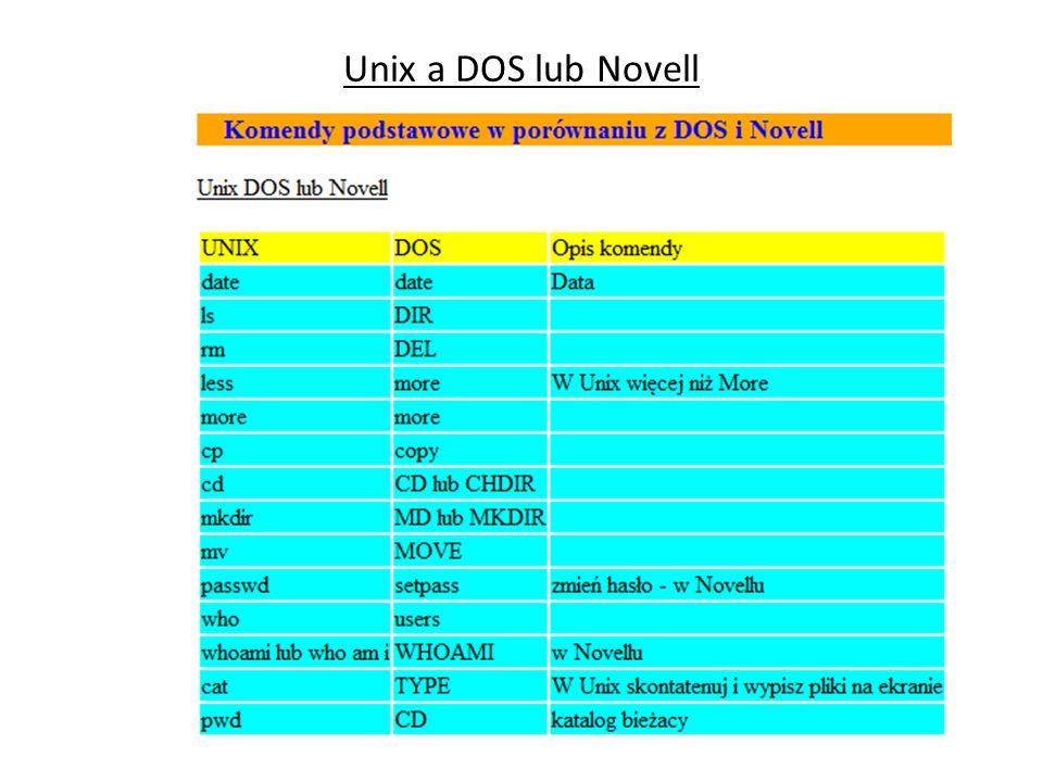 Unix a DOS lub Novell