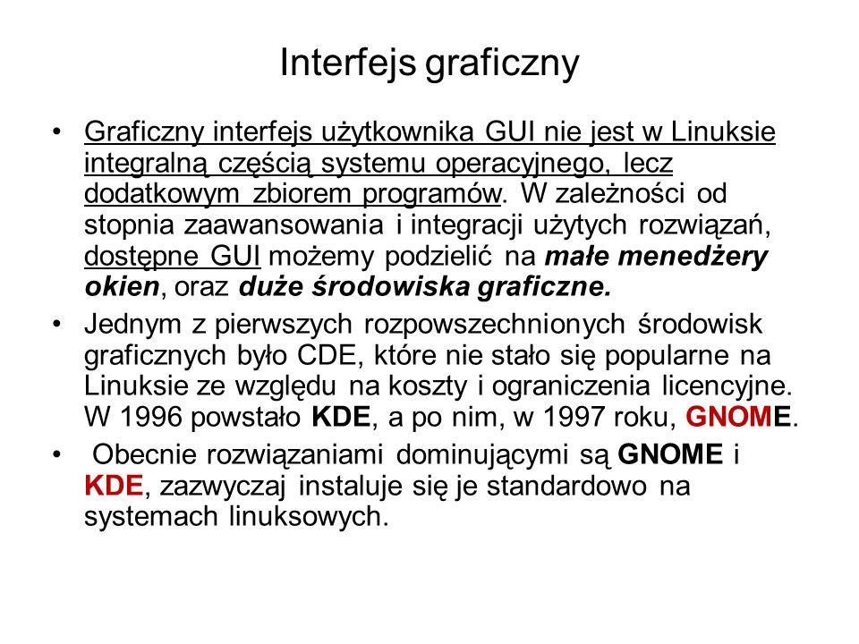 Interfejs graficzny